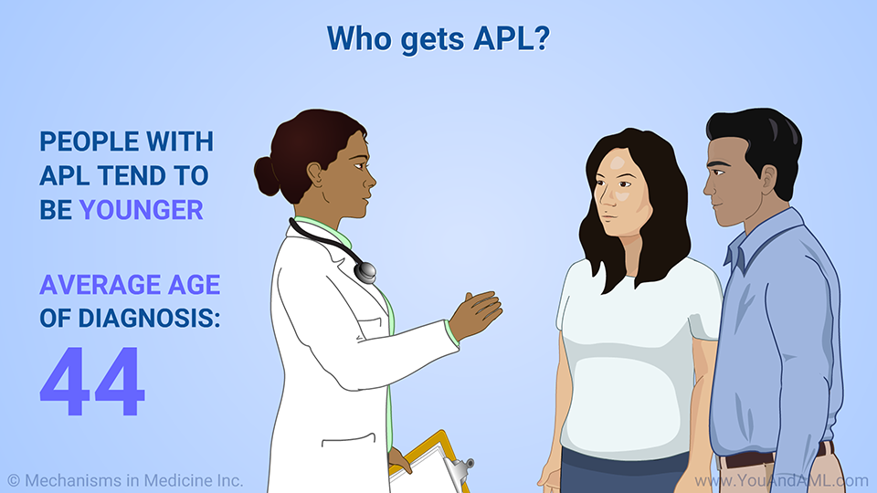 Who gets APL?